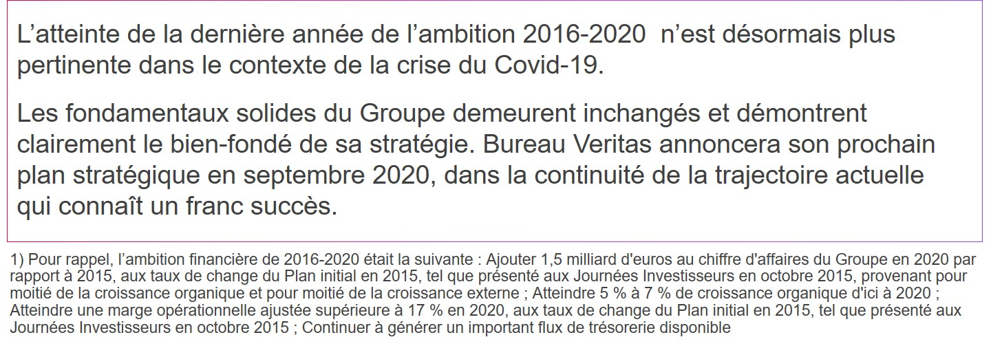 Investors_Ambition2020_2016-2020-Financial-Ambition_FR