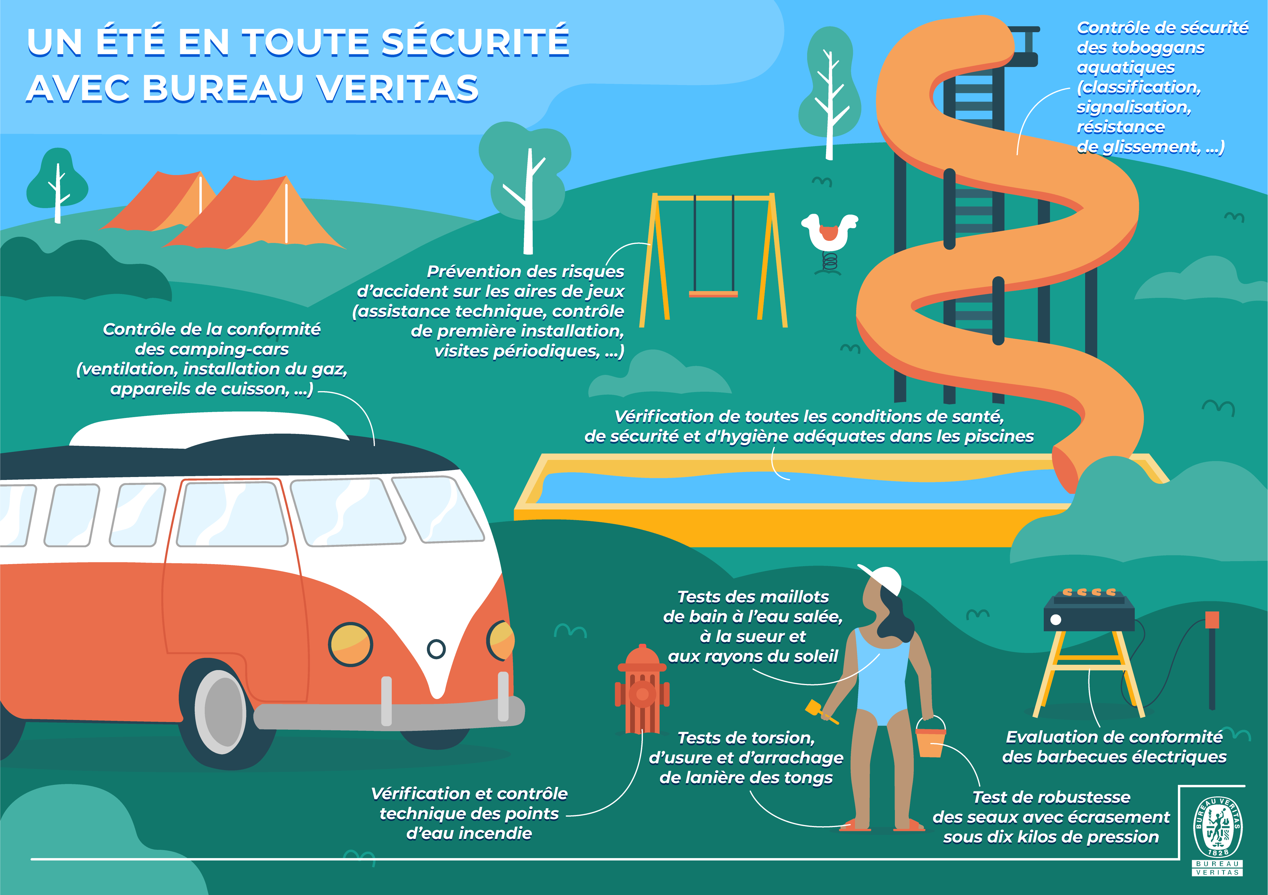 Infographie_Camping_FR