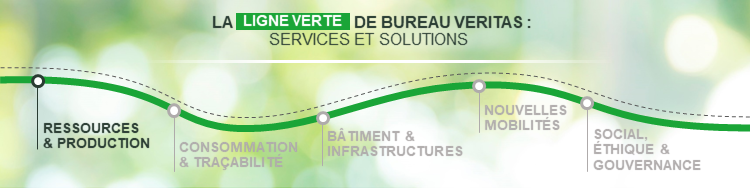 BV Green Line ressources and production pillar FR